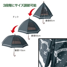 ...ma per quello sarebbe bastato un ombrello trasparente come ce ne sono tanti in Giappone. Questo può essere fissato a tre diverse dimensioni E HA PURE DELLE CERNIERE! E NON SO A CHE SERVANO!