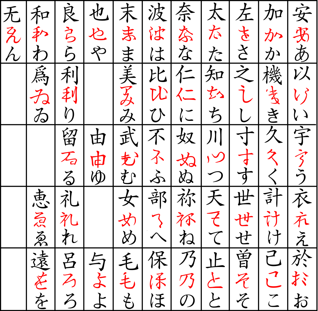 Hiragana2_origin