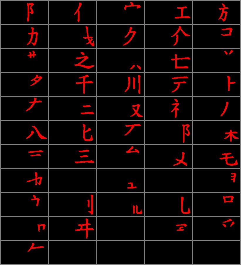 Katakana_origin