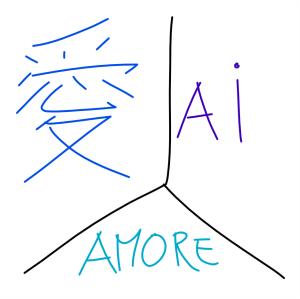 per-imparare-una-lingua-chi-ben-comincia-simbolo-lettura-significato-kanji-01b